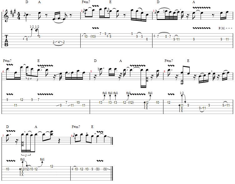 Fast Car transcrição guitarra Davi Filho